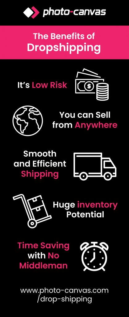 infographic dropshipping